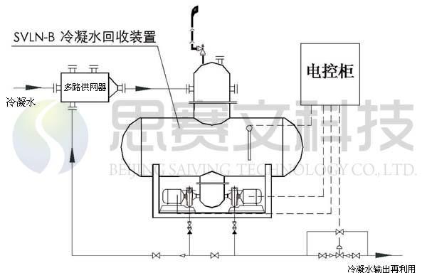 卧式冷凝水回收装置系统流程图