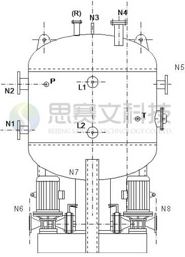 SVLN-A型冷凝水回收装置各管口说明