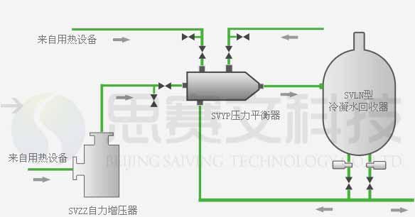 压力平衡器接管图