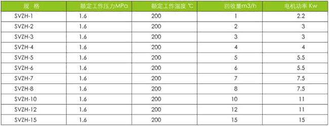SVZH型蒸汽回收机性能参数表